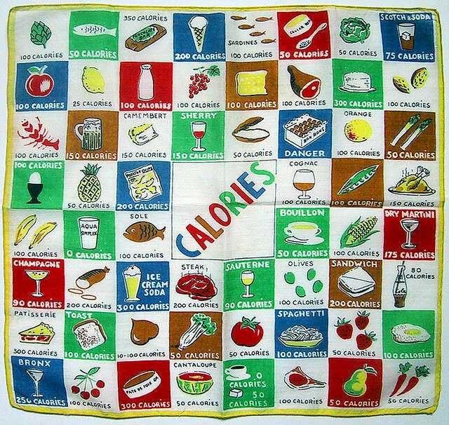 calories-hanky-8102312